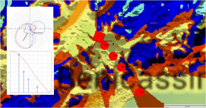 Vimesa diseña, instala y mide un Sistema Radiante con nulo hacia la costa africana